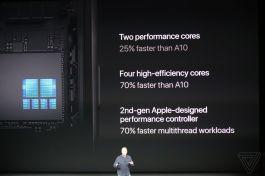apple-iphone-core