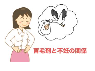 育毛剤と不妊