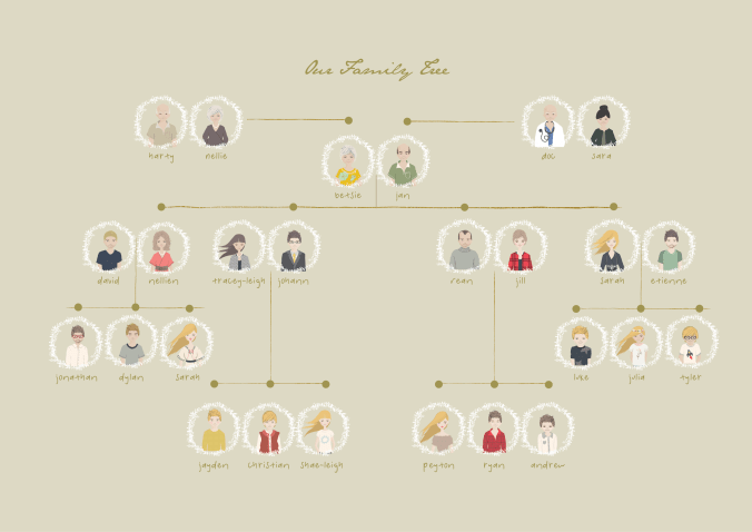 Our Family Tree (1)