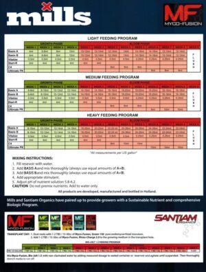 Mills Feed Chart 776x1024 1 300x396 - Mills Nutrients  PK 250ml