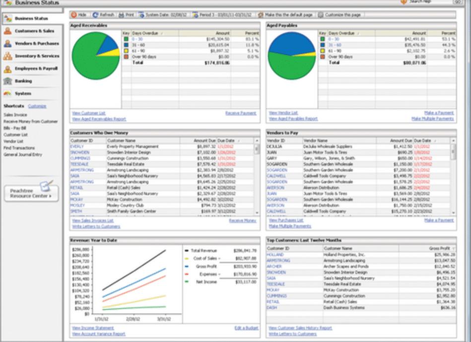 Sage Dashboard Shopify Accounting