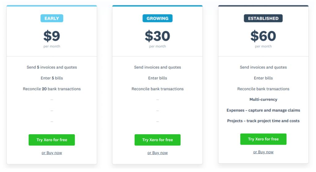 Xero Shopify Accounting Pricing