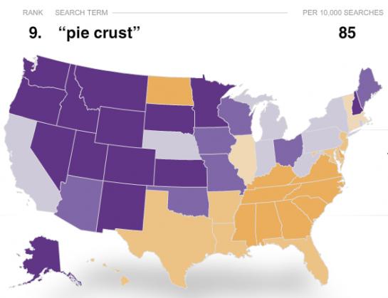 pie-crust