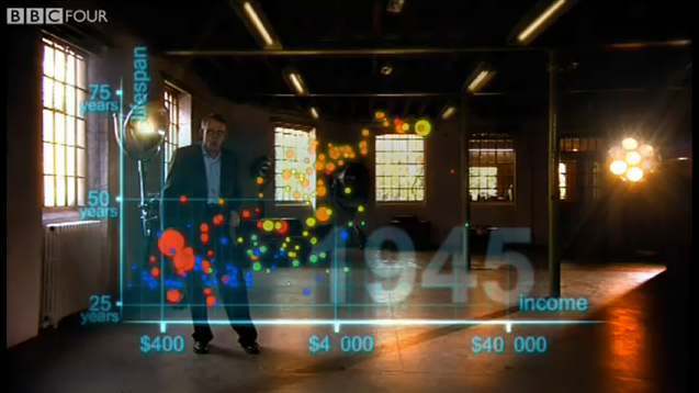 The Joy of Stats with Hans Rosling