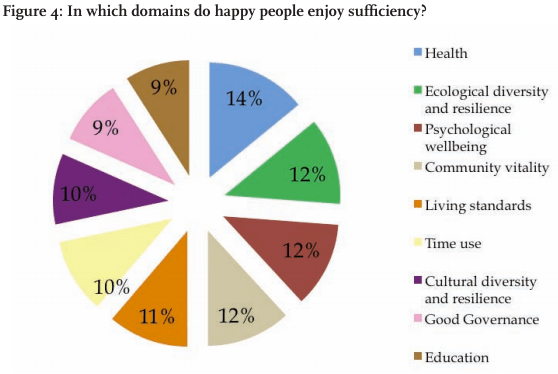 World Happiness Report Makes Statisticians Unhappy Flowingdata
