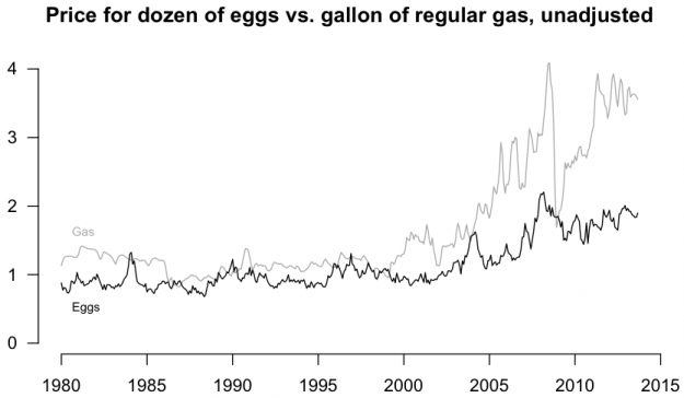 08-gas and eggs
