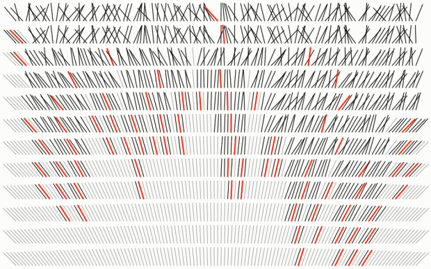 Visualizing algorithms