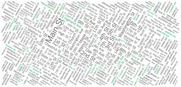 Word street cloud