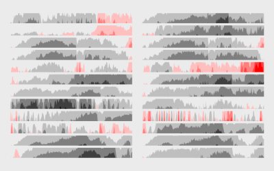 Horizon Graphs in R