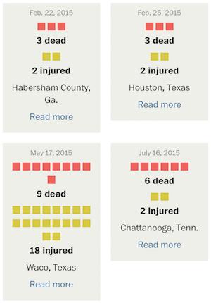 mass shootings
