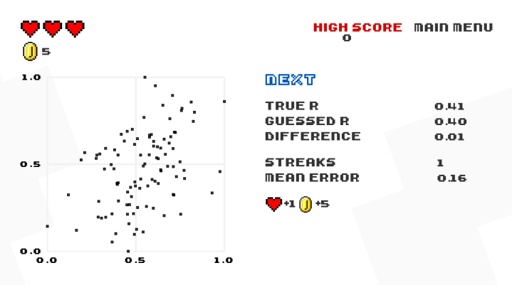 Guess the correlation game