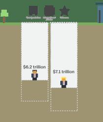 Trump and Cruz budget cuts