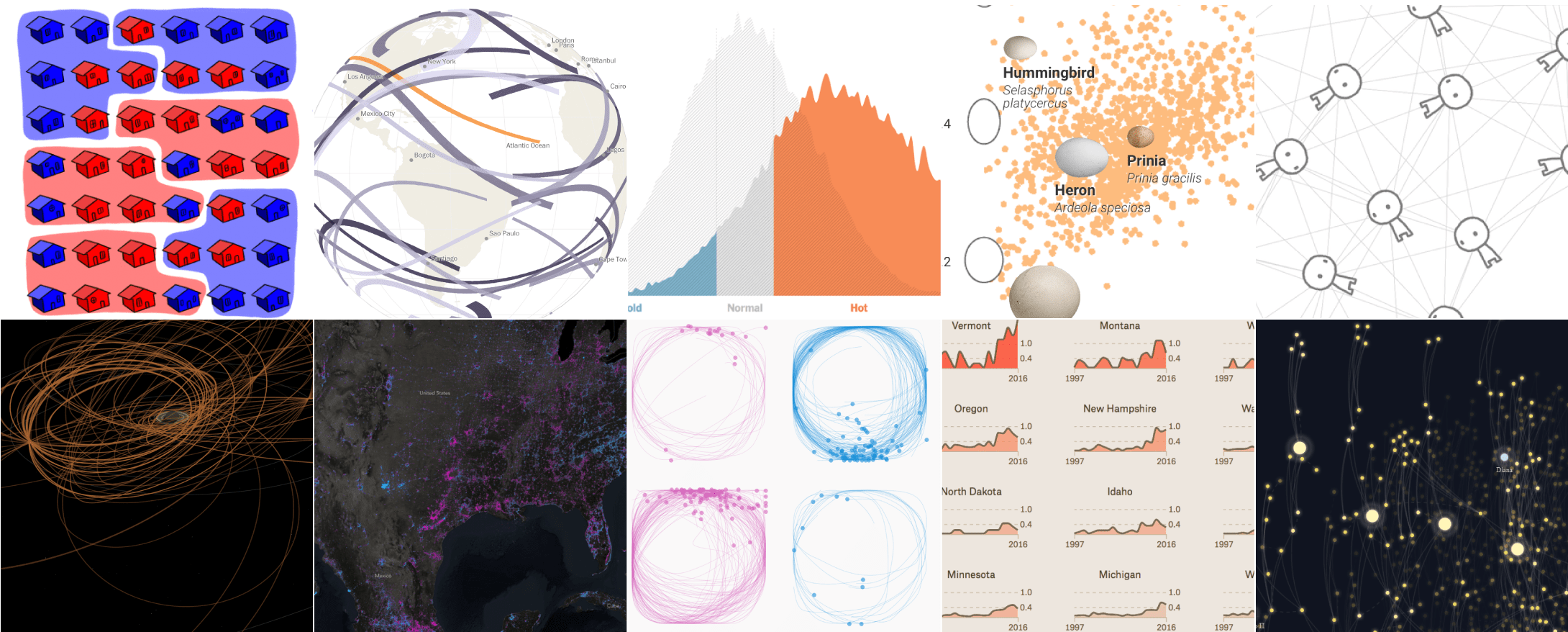 10 Best Data Visualization Projects of 2017