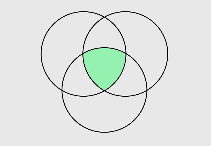how to make venn diagrams in r