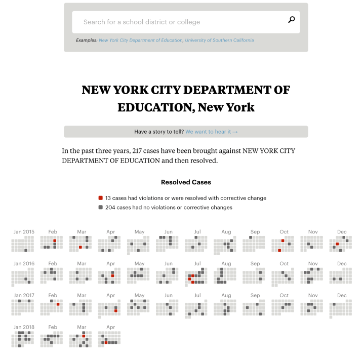 check if your school district or college was investigated for civil