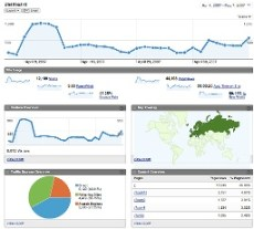 Google Analytics 2.0 by vrypan via Flickr