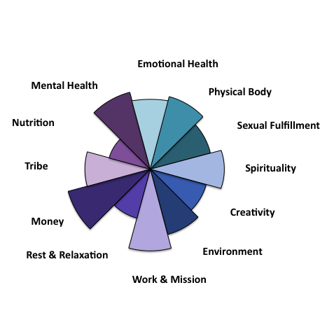 the-healing-wheel-2
