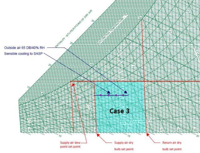psychrometric chart 3