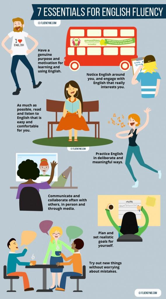infographic-©fluencymc.com