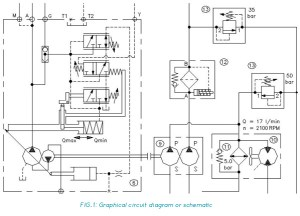 The Real Value Of Hydraulic Circuit Diagrams  Fluid Power Journal