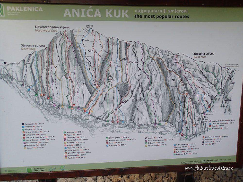 climbing topo in Croatia