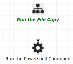 file copy then run powershell command workflow