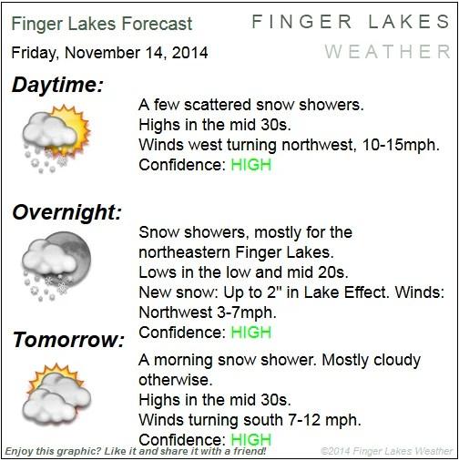 Finger Lakes Forecast for Nov. 14/15, 2014.