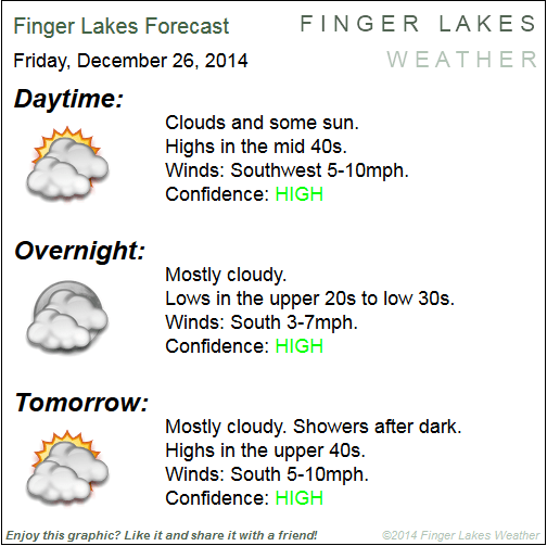 Finger Lakes Forecast for December 26/27, 2014.