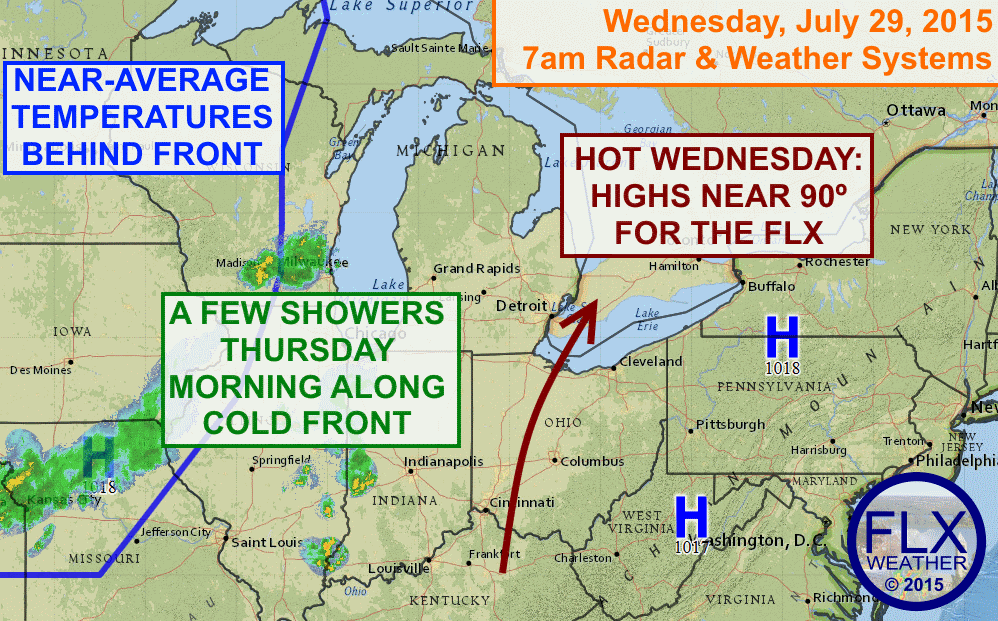 A hot day is in store for the Finger Lakes on Wednesday, with most locations getting near 90º and a number of spots reaching the low 90s.