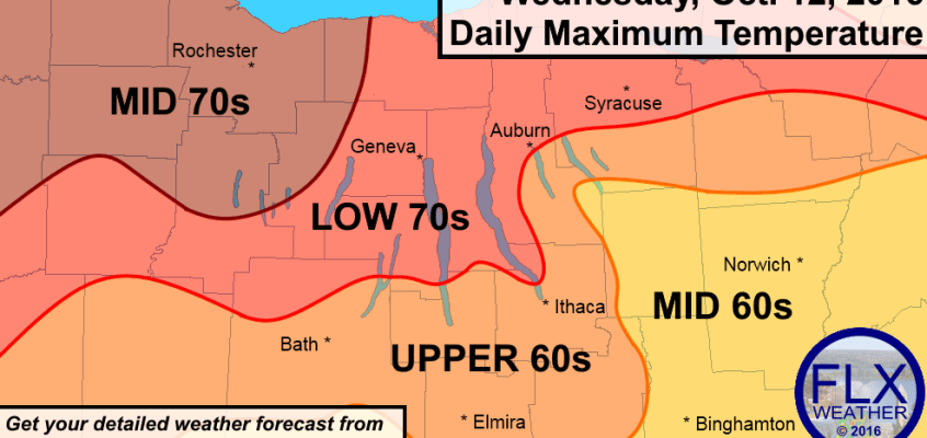 finger lakes weather forecast temperature daily high