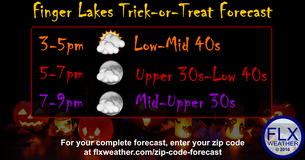 finger lakes trick-or-treat forecast