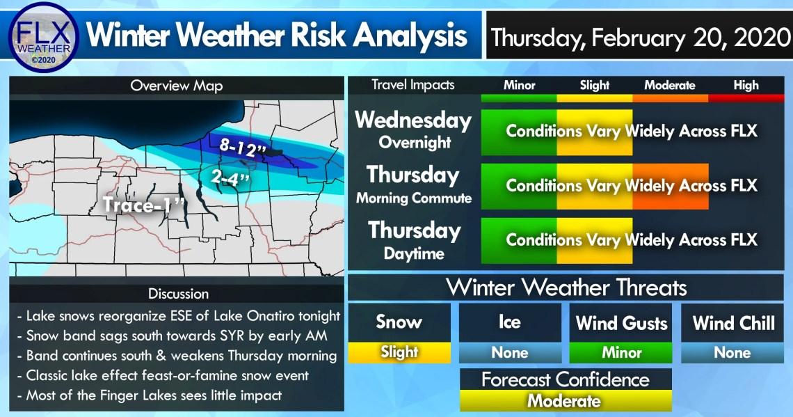 finger lakes weather snow report thursday february 20 2020