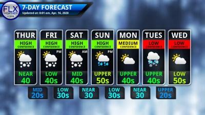 finger lakes weather 7-day forecast thursday april 16 2020