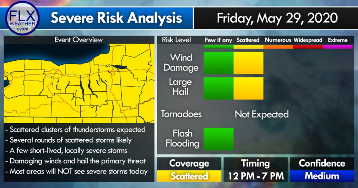 finger lakes weather forecast friday may 29 2020 severe thunderstorm report