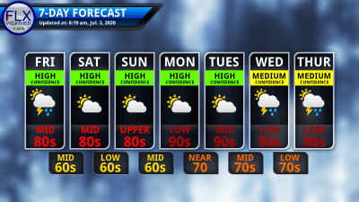 finger lakes weather 7-day forecast friday july 3 2020