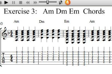 Guitar Chords Em Am Dm Path Decorations Pictures Full Path