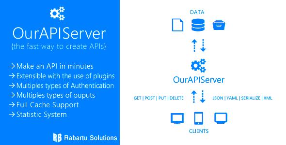 OurAPIServer – RESTfull API web server – PHP Script Download