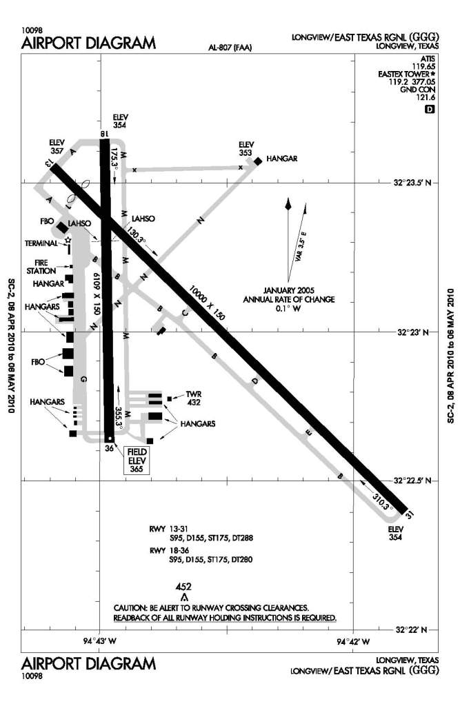 Gregg County Airport Diagram