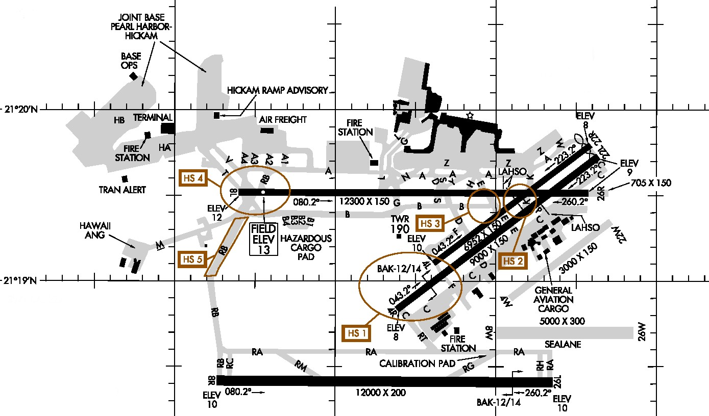 Runway Incursions Flying In Hawaii