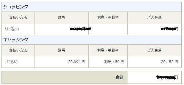 キャッシング詳細
