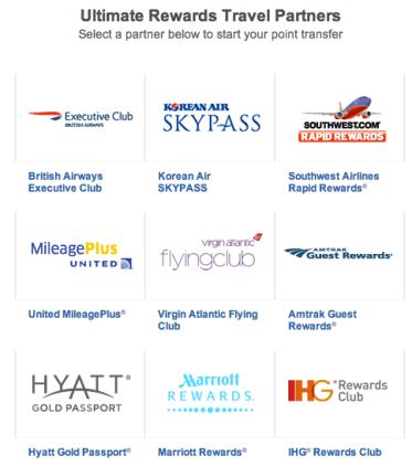 ultimate reward travel partners