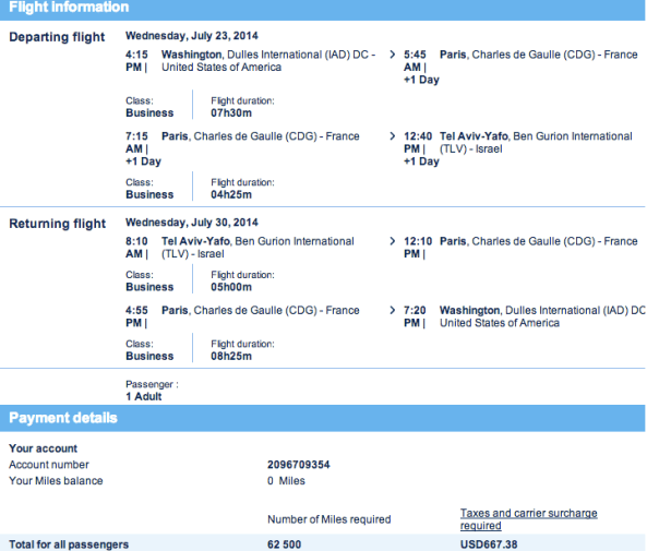 Example itinerary from Washington D.C. to Tel Aviv