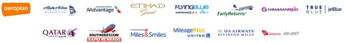 List of airline partners