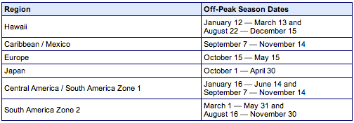 American Airlines Off-Peak Saver Award Chart