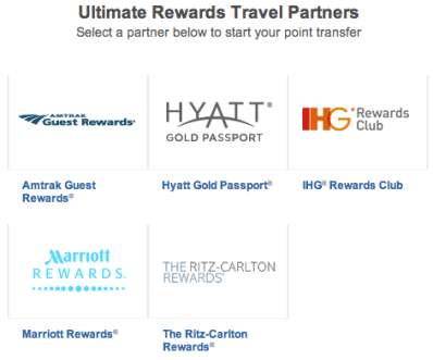 Chase Ultimate Rewards Hotel Transfer Partners
