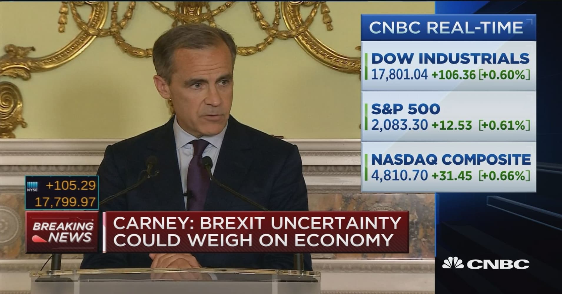 Image result for mark Carney and more QE