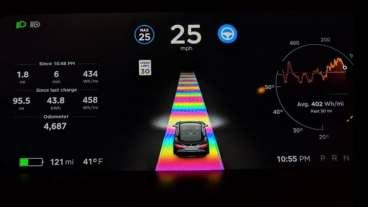 The Tesla Rainbow Road Easter egg