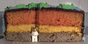 3-Layers of the Earth