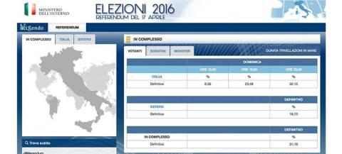referendum_201604.definitivo