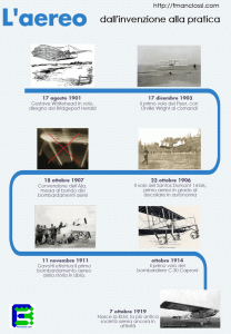 da-prototipo-a-realta-l-aereo